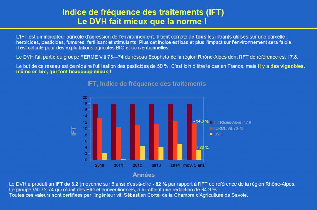 IFT 2015.02.05